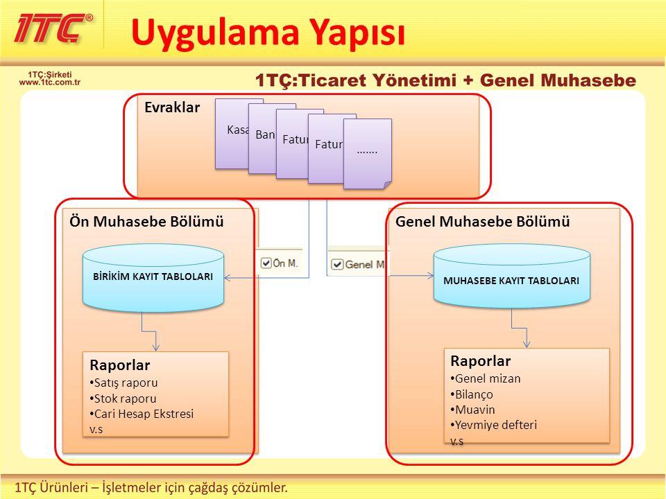  Uygulamada Ön Muhasebe ve Genel Muhasebe Genel olarak Genel Muhasebe Ön Muhasebe 1TÇ:Ticaret Yönetimi + Genel Muhasebe