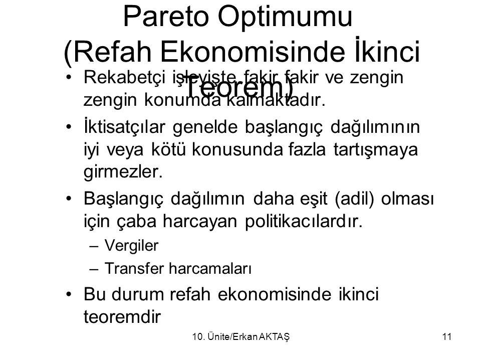 10. Ünite/Erkan AKTAŞ11 Diğer Değişim Olanakları ve Pareto Optimumu (Refah Ekonomisinde İkinci Teorem) Rekabetçi işleyişte fakir fakir ve zengin zengi