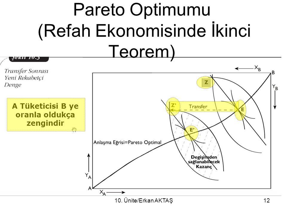 10. Ünite/Erkan AKTAŞ12 Diğer Değişim Olanakları ve Pareto Optimumu (Refah Ekonomisinde İkinci Teorem) A Tüketicisi B ye oranla oldukça zengindir