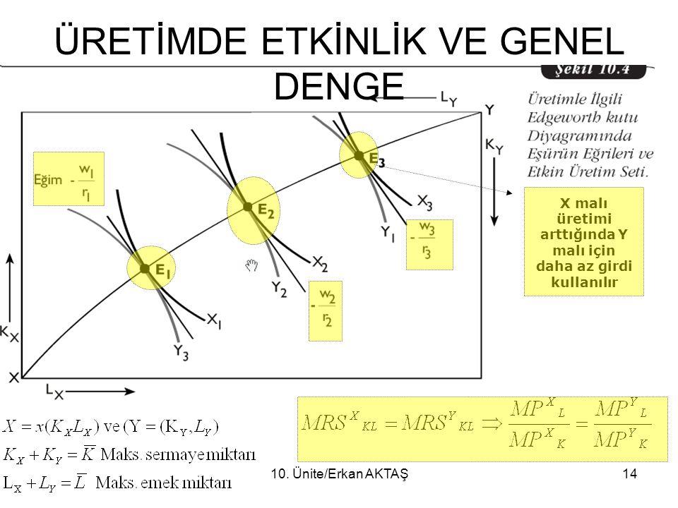 10. Ünite/Erkan AKTAŞ14 ÜRETİMDE ETKİNLİK VE GENEL DENGE X malı üretimi arttığında Y malı için daha az girdi kullanılır