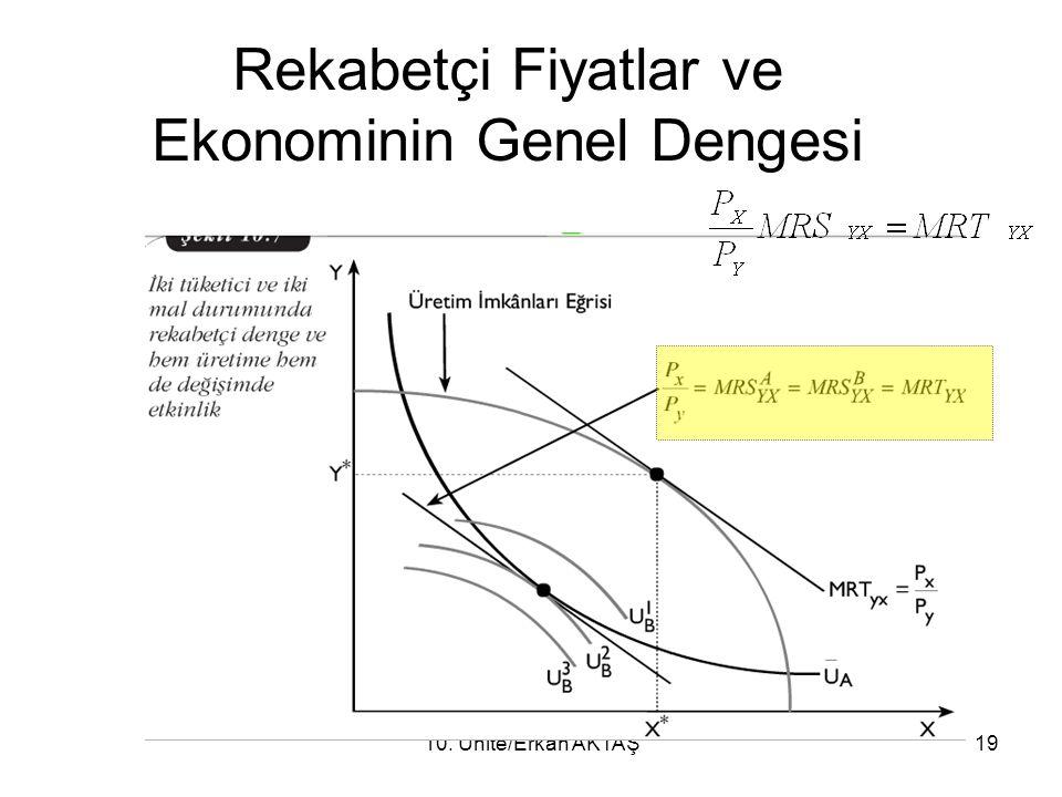 10. Ünite/Erkan AKTAŞ19 Rekabetçi Fiyatlar ve Ekonominin Genel Dengesi