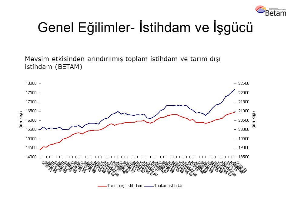 Genel Eğilimler- İstihdam ve İşgücü Mevsim etkisinden arındırılmış tarım dışı istihdam ve tarım istihdamı