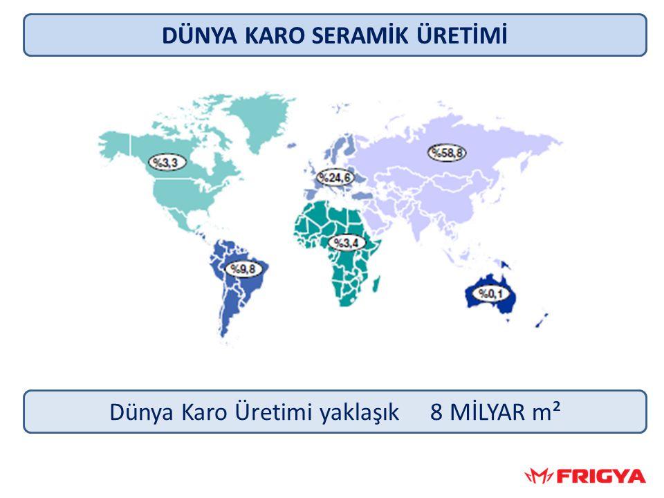 DÜNYA KARO SERAMİK ÜRETİMİ Dünya Karo Üretimi yaklaşık 8 MİLYAR m²