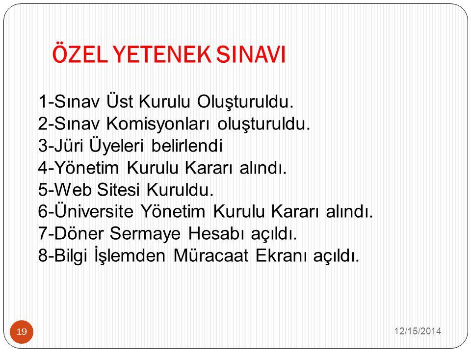 ÖZEL YETENEK SINAVI 12/15/2014 19 1-Sınav Üst Kurulu Oluşturuldu.