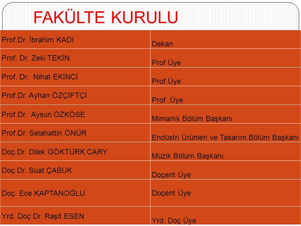 FAKÜLTE KURULU 12/15/2014 22 Prof.Dr.İbrahim KADI Dekan Prof.
