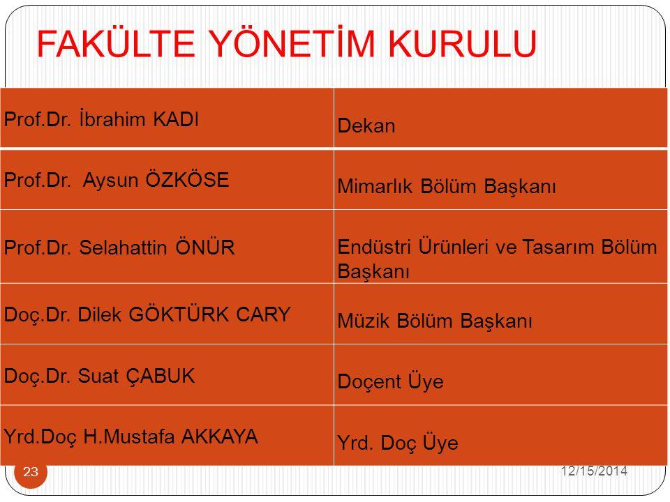 Prof.Dr.İbrahim KADI Dekan Prof.Dr. Aysun ÖZKÖSE Mimarlık Bölüm Başkanı Prof.Dr.