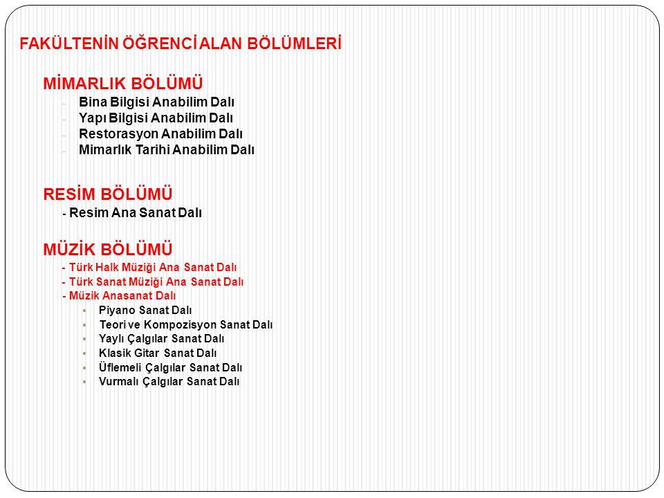 FAKÜLTENİN ÖĞRENCİ ALAN BÖLÜMLERİ MİMARLIK BÖLÜMÜ - Bina Bilgisi Anabilim Dalı - Yapı Bilgisi Anabilim Dalı - Restorasyon Anabilim Dalı - Mimarlık Tarihi Anabilim Dalı RESİM BÖLÜMÜ - Resim Ana Sanat Dalı MÜZİK BÖLÜMÜ - Türk Halk Müziği Ana Sanat Dalı - Türk Sanat Müziği Ana Sanat Dalı - Müzik Anasanat Dalı  Piyano Sanat Dalı  Teori ve Kompozisyon Sanat Dalı  Yaylı Çalgılar Sanat Dalı  Klasik Gitar Sanat Dalı  Üflemeli Çalgılar Sanat Dalı  Vurmalı Çalgılar Sanat Dalı