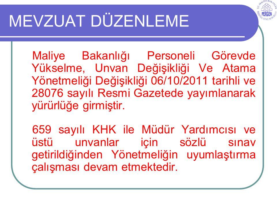 MEVZUAT DÜZENLEME Maliye Bakanlığı Personeli Görevde Yükselme, Unvan Değişikliği Ve Atama Yönetmeliği Değişikliği 06/10/2011 tarihli ve 28076 sayılı Resmi Gazetede yayımlanarak yürürlüğe girmiştir.