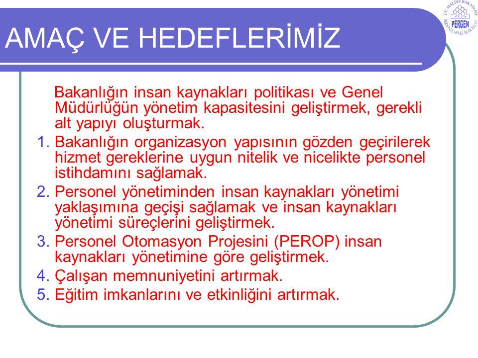 DEFTERDARLARA İLİŞKİN İSTATİSTİKİ BİLGİLER Personel Genel Müdürlüğü