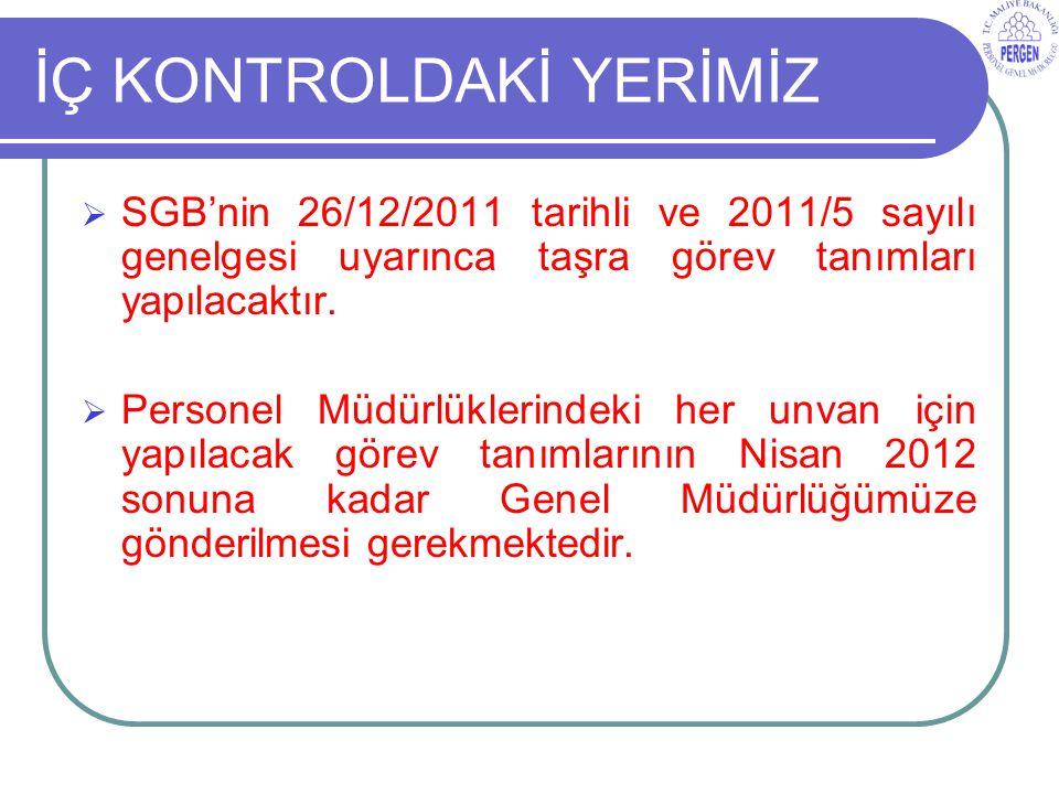 İÇ KONTROLDAKİ YERİMİZ  SGB'nin 26/12/2011 tarihli ve 2011/5 sayılı genelgesi uyarınca taşra görev tanımları yapılacaktır.