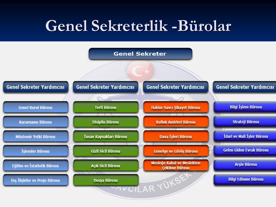 Genel Sekreterlik -Bürolar