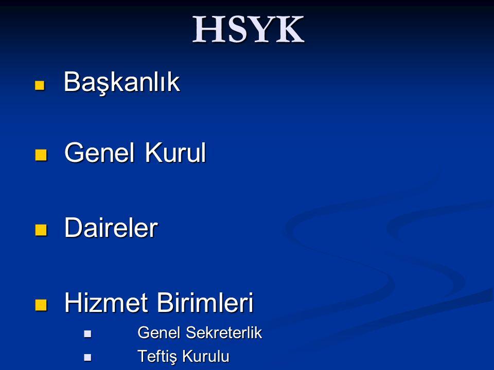 HSYK Başkanlık Başkanlık Genel Kurul Genel Kurul Daireler Daireler Hizmet Birimleri Hizmet Birimleri Genel Sekreterlik Genel Sekreterlik Teftiş Kurulu Teftiş Kurulu