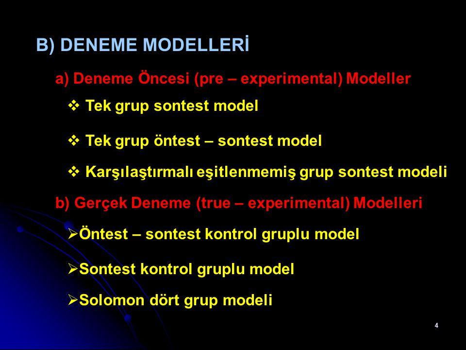 5 c) Yarı Deneme (quasi – experimental) Modelleri Zaman dizisi (time series) modeli Eşit zaman örneklemli (equivalent time samples) model Eşitlenmemiş kontrol gruplu (nonequivalent control group) model Öntest – sontest ayrı örnek grup (separete – sample protest – posttest) modeli Rotasyon (counterbalanced) modeli  Deneme Ortamları