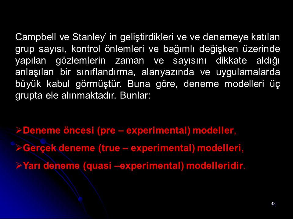 43 Campbell ve Stanley' in geliştirdikleri ve ve denemeye katılan grup sayısı, kontrol önlemleri ve bağımlı değişken üzerinde yapılan gözlemlerin zama