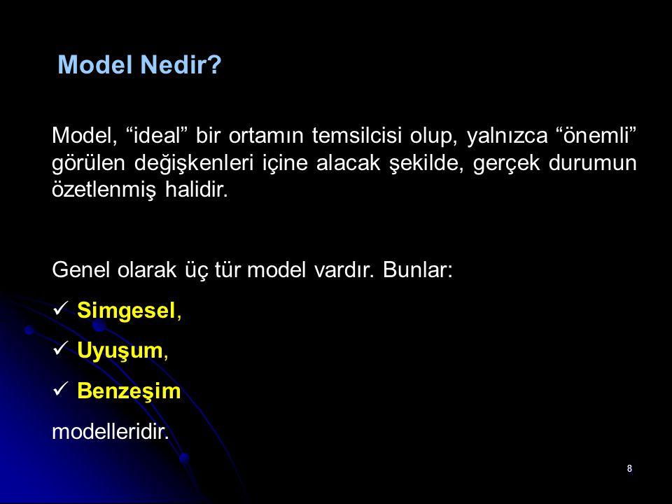 """8 Model Nedir? Model, """"ideal"""" bir ortamın temsilcisi olup, yalnızca """"önemli"""" görülen değişkenleri içine alacak şekilde, gerçek durumun özetlenmiş hali"""