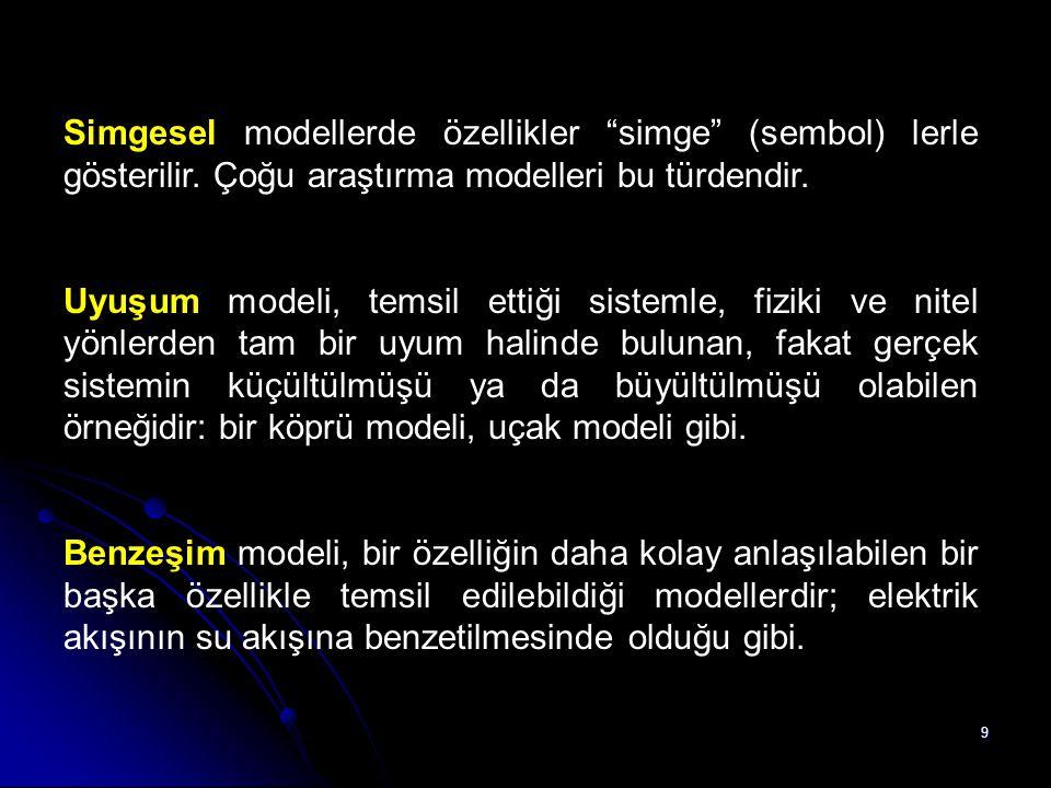 """9 Simgesel modellerde özellikler """"simge"""" (sembol) lerle gösterilir. Çoğu araştırma modelleri bu türdendir. Uyuşum modeli, temsil ettiği sistemle, fizi"""