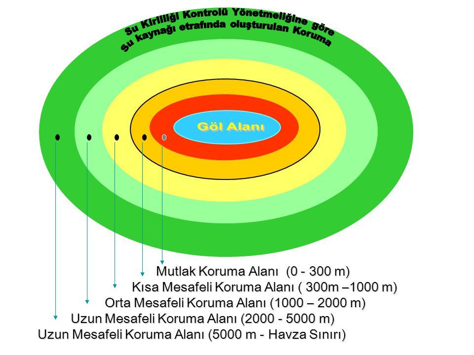 Mutlak Koruma Alanı (0 - 300 m) Kısa Mesafeli Koruma Alanı ( 300m –1000 m) Kısa Mesafeli Koruma Alanı ( 300m –1000 m) Orta Mesafeli Koruma Alanı (1000