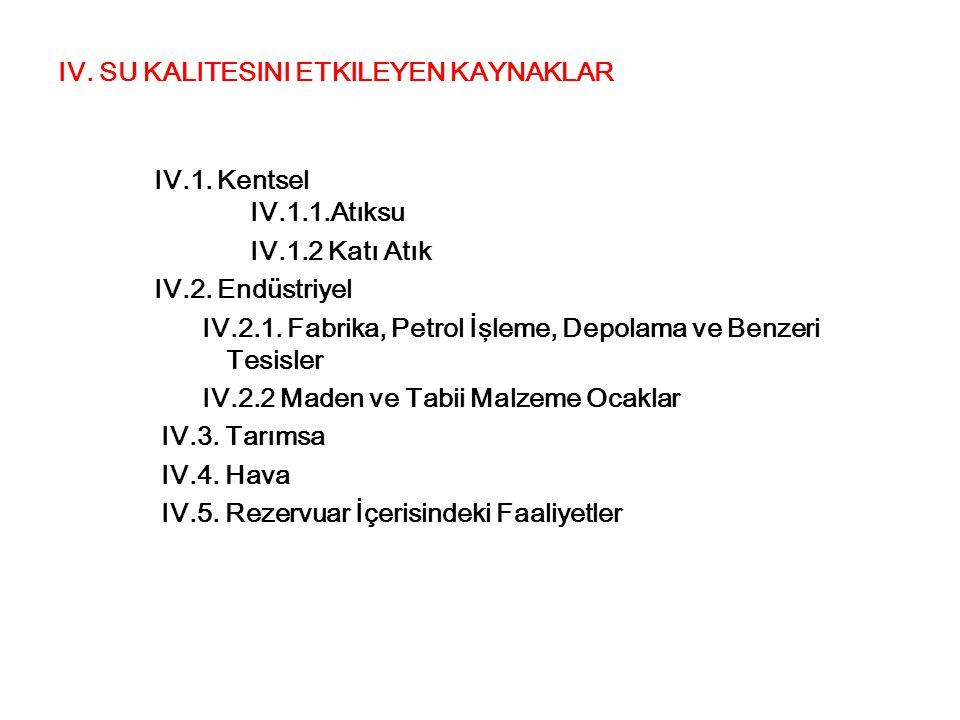 IV. SU KALITESINI ETKILEYEN KAYNAKLAR IV.1. Kentsel IV.1.1.Atıksu IV.1.2 Katı Atık IV.2. Endüstriyel IV.2.1. Fabrika, Petrol İşleme, Depolama ve Benze