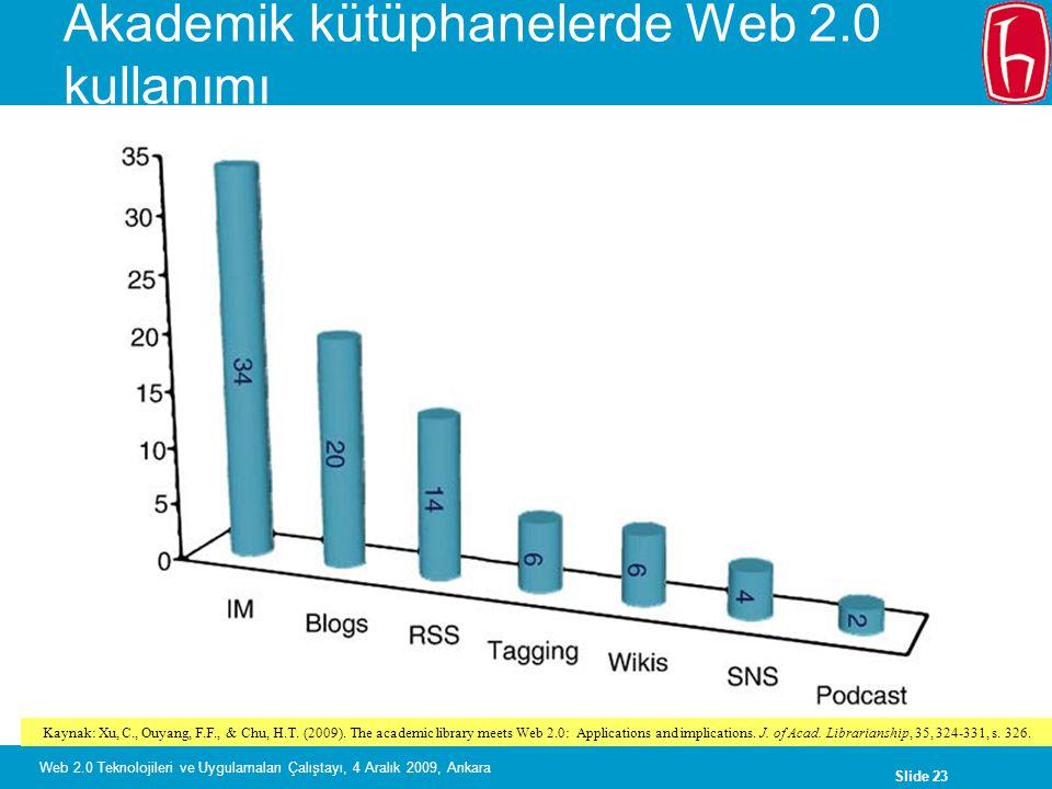 Slide 23 Web 2.0 Teknolojileri ve Uygulamaları Çalıştayı, 4 Aralık 2009, Ankara Akademik kütüphanelerde Web 2.0 kullanımı Kaynak: Xu, C., Ouyang, F.F.