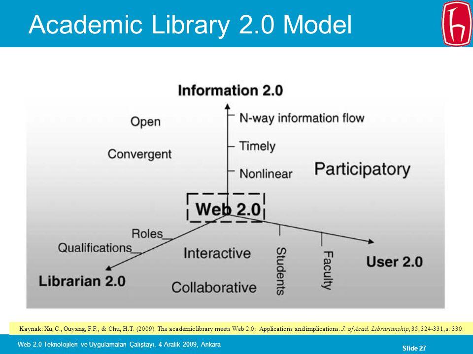 Slide 27 Web 2.0 Teknolojileri ve Uygulamaları Çalıştayı, 4 Aralık 2009, Ankara Academic Library 2.0 Model Kaynak: Xu, C., Ouyang, F.F., & Chu, H.T. (