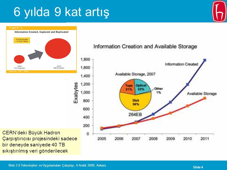 Slide 4 Web 2.0 Teknolojileri ve Uygulamaları Çalıştayı, 4 Aralık 2009, Ankara 6 yılda 9 kat artış CERN'deki Büyük Hadron Çarpıştırıcısı projesindeki