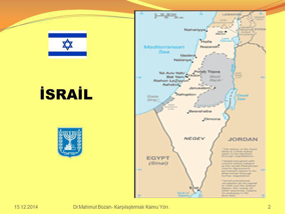 İSRAİL 15.12.2014 Dr.Mahmut Bozan- Karşılaştırmalı Kamu Yön. 2