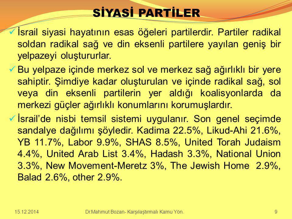 SİYASİ PARTİLER İsrail siyasi hayatının esas öğeleri partilerdir. Partiler radikal soldan radikal sağ ve din eksenli partilere yayılan geniş bir yelpa