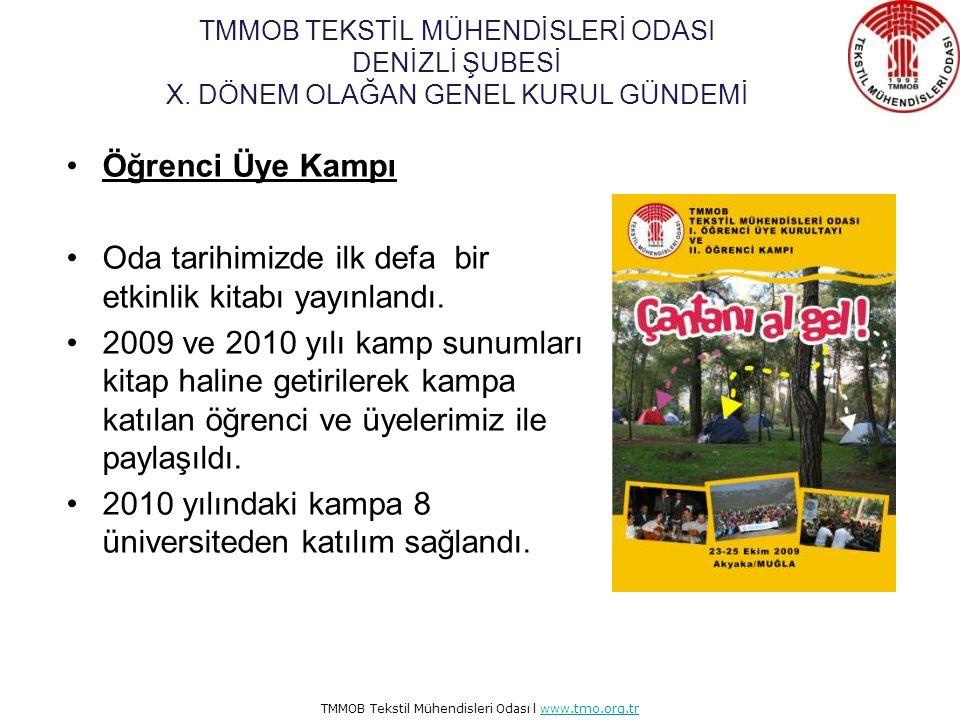 TMMOB Tekstil Mühendisleri Odası l www.tmo.org.trwww.tmo.org.tr Öğrenci Üye Kampı – 8/10 Ekim 2010 2008 yılından bu yana her yıl ekim ayında Akyaka/Muğla'da düzenlenen kampımıza yaklaşık 100 öğrenci ve 20 civarında meslektaşımız katılıyor.