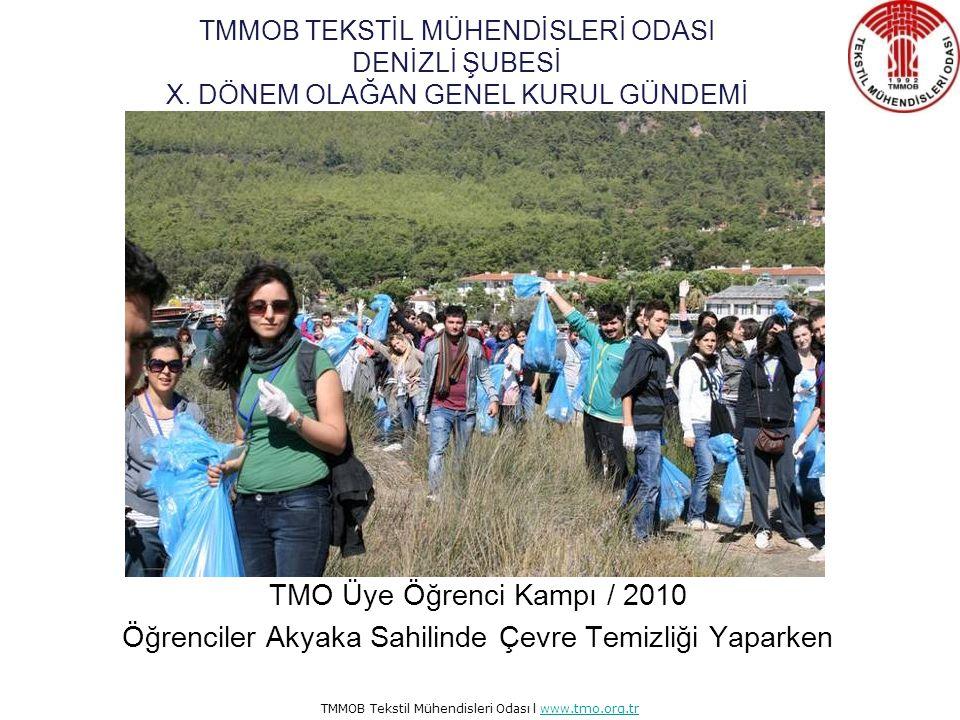 TMMOB Tekstil Mühendisleri Odası l www.tmo.org.trwww.tmo.org.tr TMO Üye Öğrenci Kampı / 2010 Öğrenciler Marka Sunumunu Dinlerken TMMOB TEKSTİL MÜHENDİSLERİ ODASI DENİZLİ ŞUBESİ X.