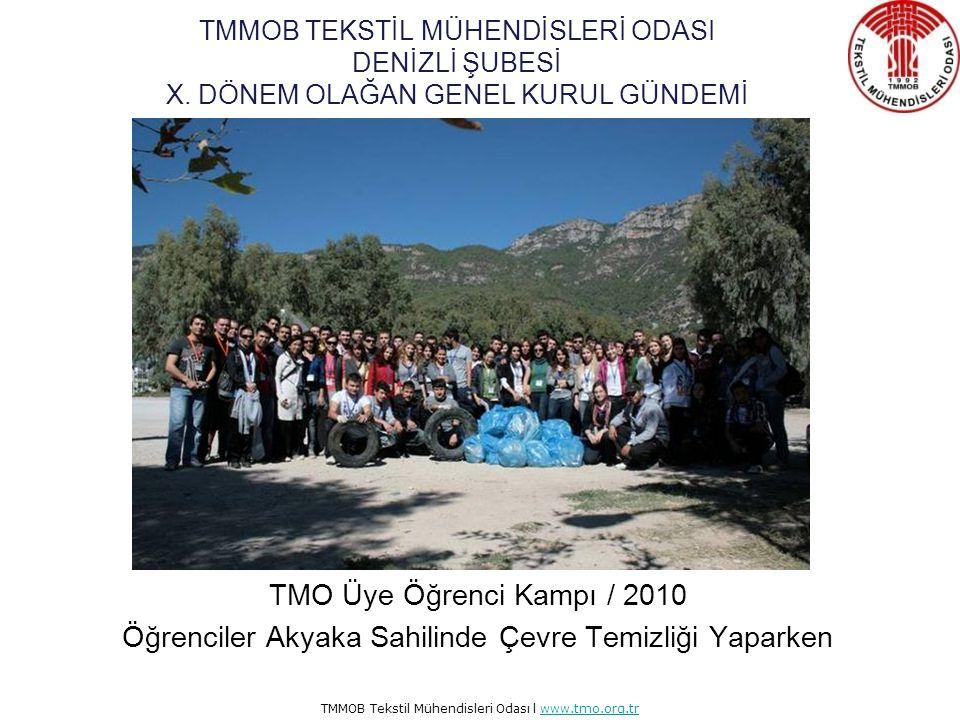 TMMOB Tekstil Mühendisleri Odası l www.tmo.org.trwww.tmo.org.tr TMO Üye Öğrenci Kampı / 2010 Öğrenciler Akyaka Sahilinde Çevre Temizliği Yaparken TMMOB TEKSTİL MÜHENDİSLERİ ODASI DENİZLİ ŞUBESİ X.