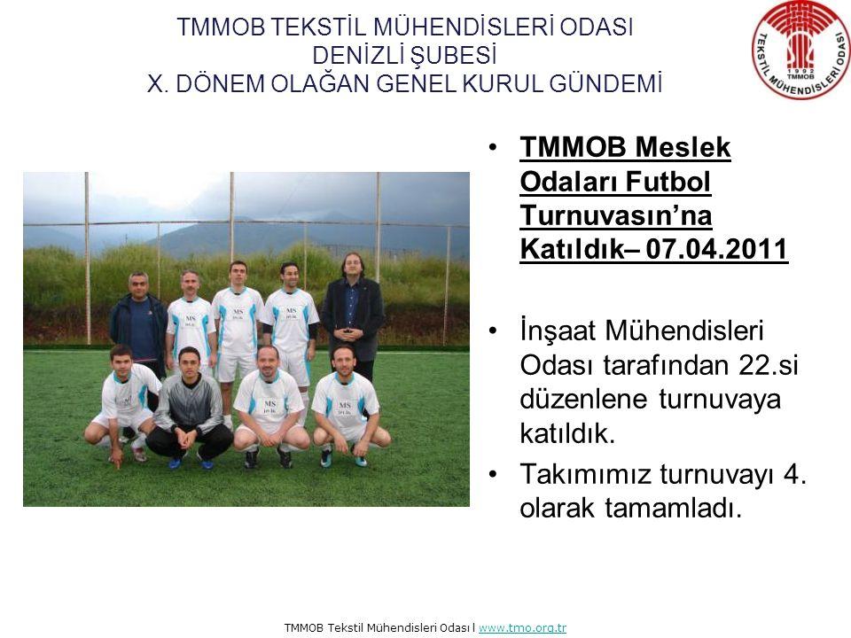 TMMOB Tekstil Mühendisleri Odası l www.tmo.org.trwww.tmo.org.tr Üye Toplantısı ve Üye Öğrenci Kokteyli – 16.03.2011 Üyelerimizle faaliyetlerimizi payl