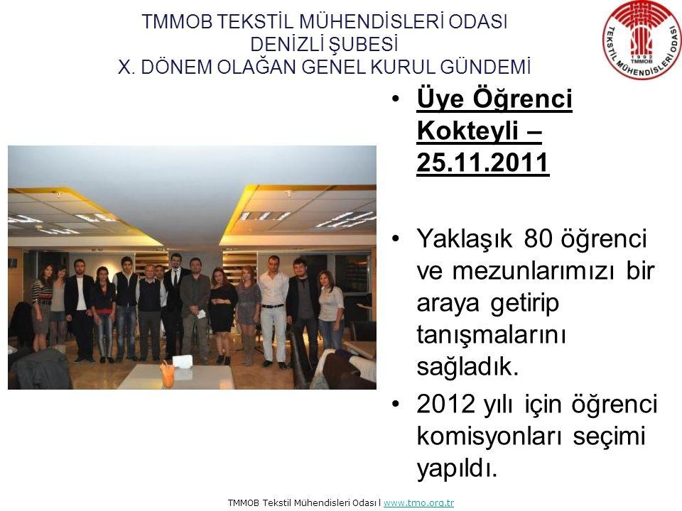 TMMOB Tekstil Mühendisleri Odası l www.tmo.org.trwww.tmo.org.tr 19.