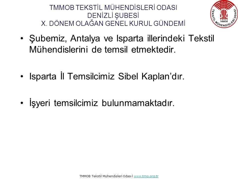 TMMOB Tekstil Mühendisleri Odası l www.tmo.org.trwww.tmo.org.tr Denizli Şube Eski Yönetim Kurulu BaşkanSelçuk Aksarı Başkan VekiliErkan Döner Sekreter