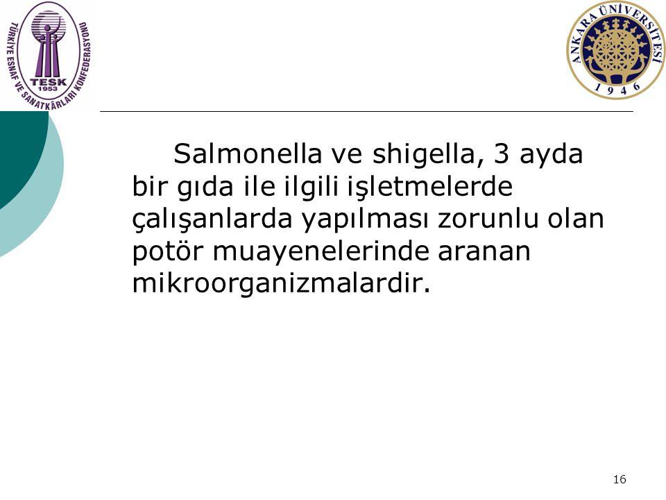 16 Salmonella ve shigella, 3 ayda bir gıda ile ilgili işletmelerde çalışanlarda yapılması zorunlu olan potör muayenelerinde aranan mikroorganizmalardi