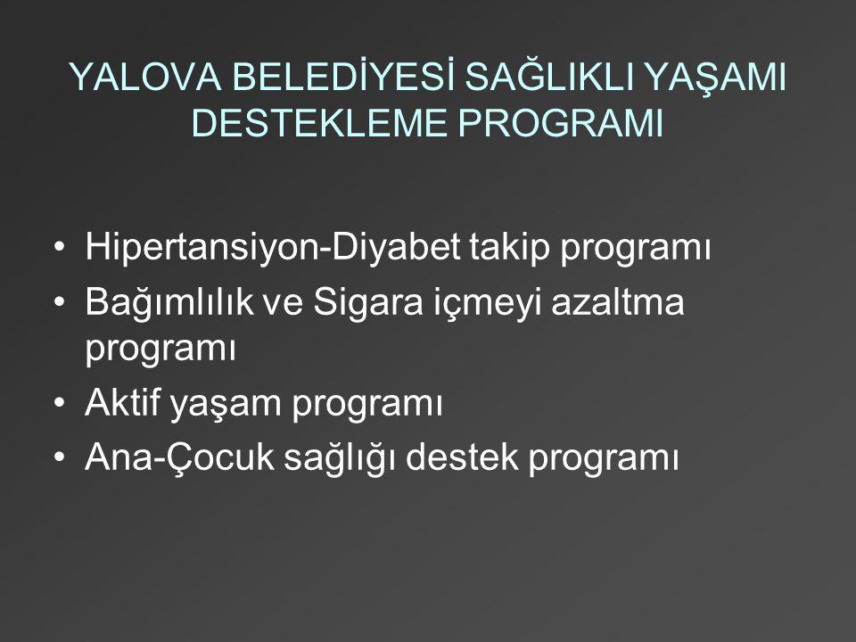 Hipertansiyon-Diyabet takip programı Bağımlılık ve Sigara içmeyi azaltma programı Aktif yaşam programı Ana-Çocuk sağlığı destek programı