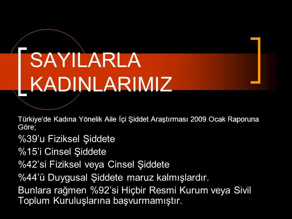 Türkiye'de Kadına Yönelik Aile İçi Şiddet Araştırması 2009 Ocak Raporuna Göre; %39'u Fiziksel Şiddete %15'i Cinsel Şiddete %42'si Fiziksel veya Cinsel