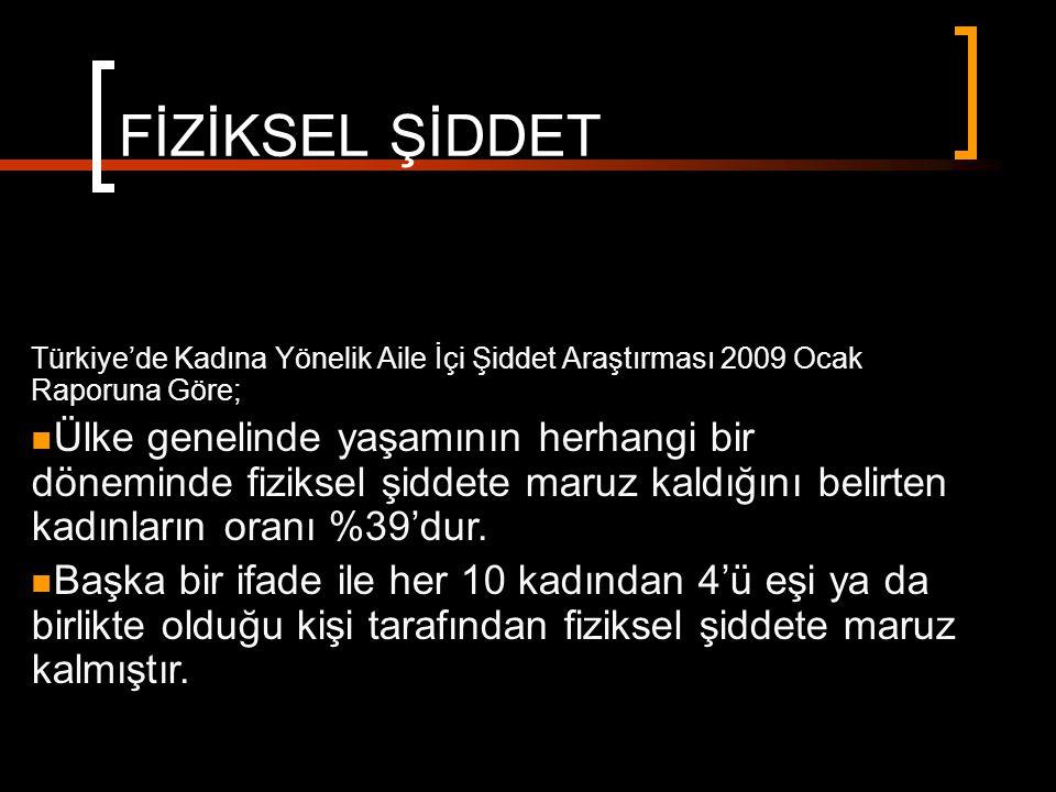 Türkiye'de Kadına Yönelik Aile İçi Şiddet Araştırması 2009 Ocak Raporuna Göre; %39'u Fiziksel Şiddete %15'i Cinsel Şiddete %42'si Fiziksel veya Cinsel Şiddete %44'ü Duygusal Şiddete maruz kalmışlardır.