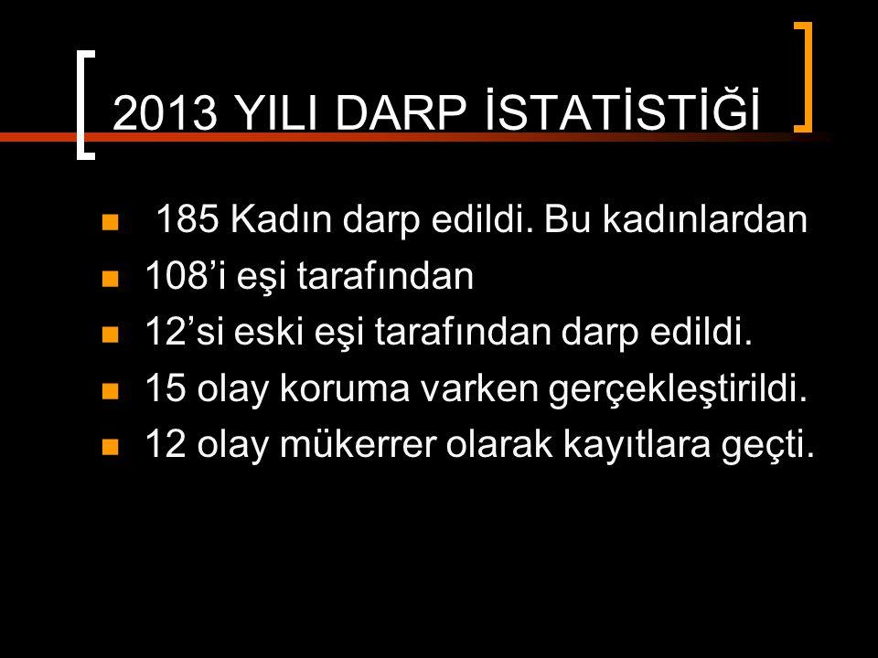 2013 YILI DARP İSTATİSTİĞİ 185 Kadın darp edildi. Bu kadınlardan 108'i eşi tarafından 12'si eski eşi tarafından darp edildi. 15 olay koruma varken ger