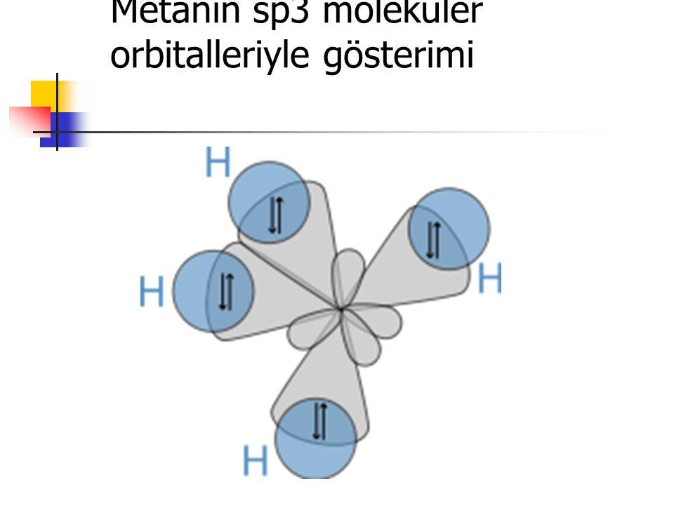 Metanın sp3 moleküler orbitalleriyle gösterimi