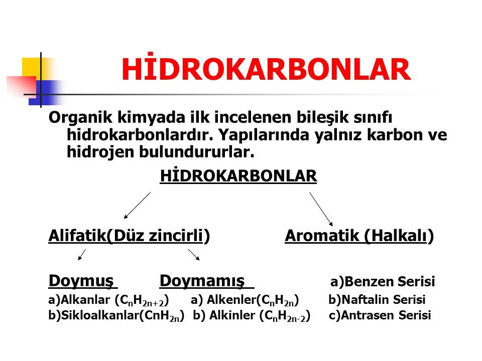HİDROKARBONLAR Organik kimyada ilk incelenen bileşik sınıfı hidrokarbonlardır. Yapılarında yalnız karbon ve hidrojen bulundururlar. HİDROKARBONLAR Ali