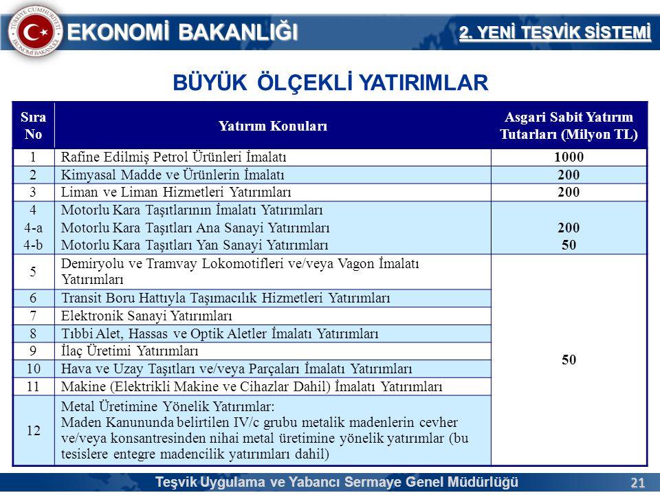 21 EKONOMİ BAKANLIĞI 2.