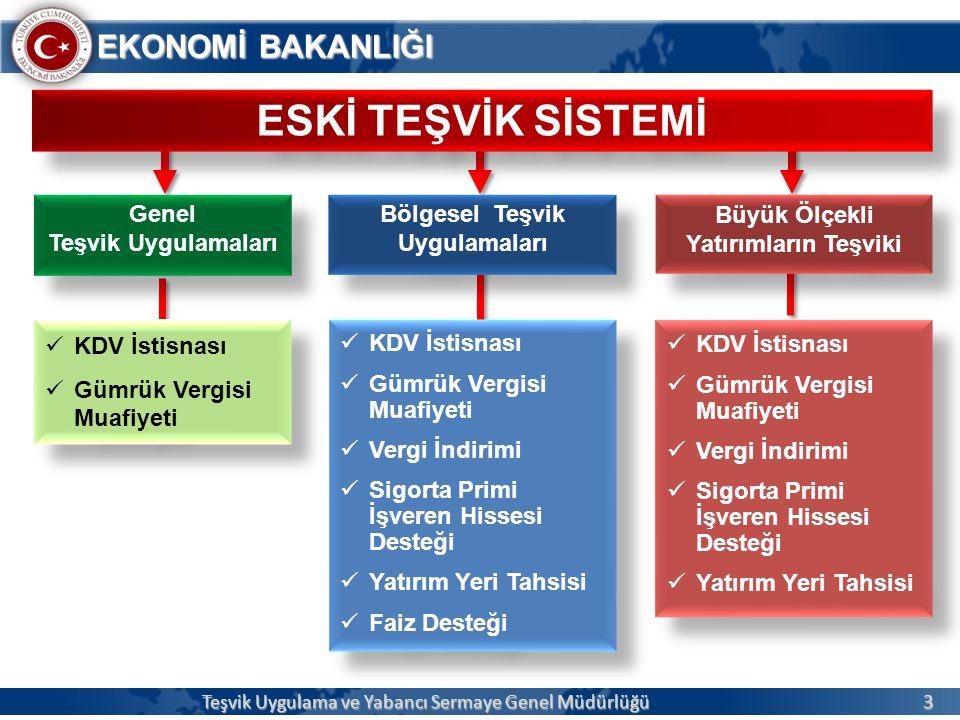4 EKONOMİ BAKANLIĞI Teşvik Uygulama ve Yabancı Sermaye Genel Müdürlüğü ESKİ BÖLGESEL HARİTA