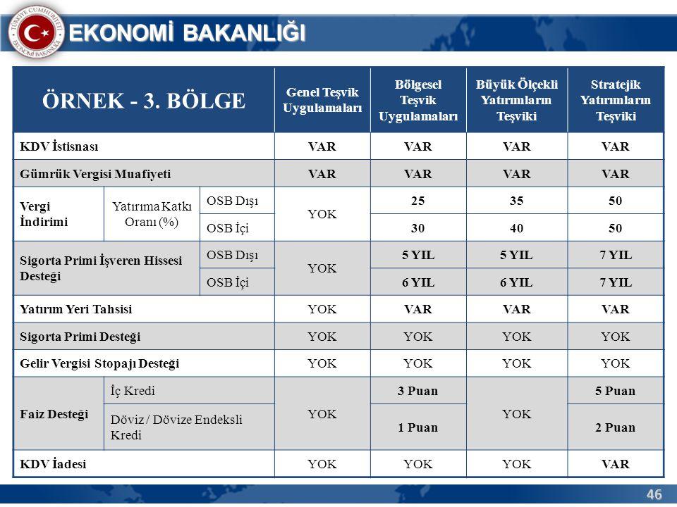 46 EKONOMİ BAKANLIĞI ÖRNEK - 3.