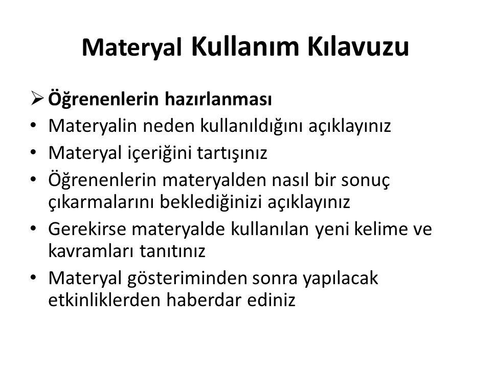 Materyal Kullanım Kılavuzu  Öğrenenlerin hazırlanması Materyalin neden kullanıldığını açıklayınız Materyal içeriğini tartışınız Öğrenenlerin materyal