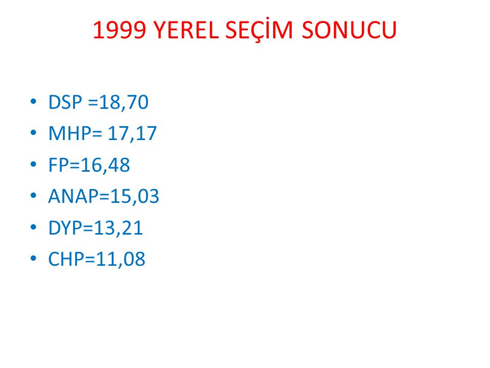 DSP =18,70 MHP= 17,17 FP=16,48 ANAP=15,03 DYP=13,21 CHP=11,08