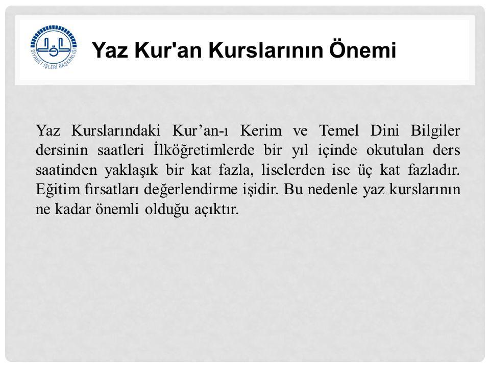 Yaz Kur'an Kursu İstatistikleri 2012 YILINDA 81 ilimizde 79.745 Cami ve Kur'an kursunda yaz Kur'an kursu düzenlenmiştir.