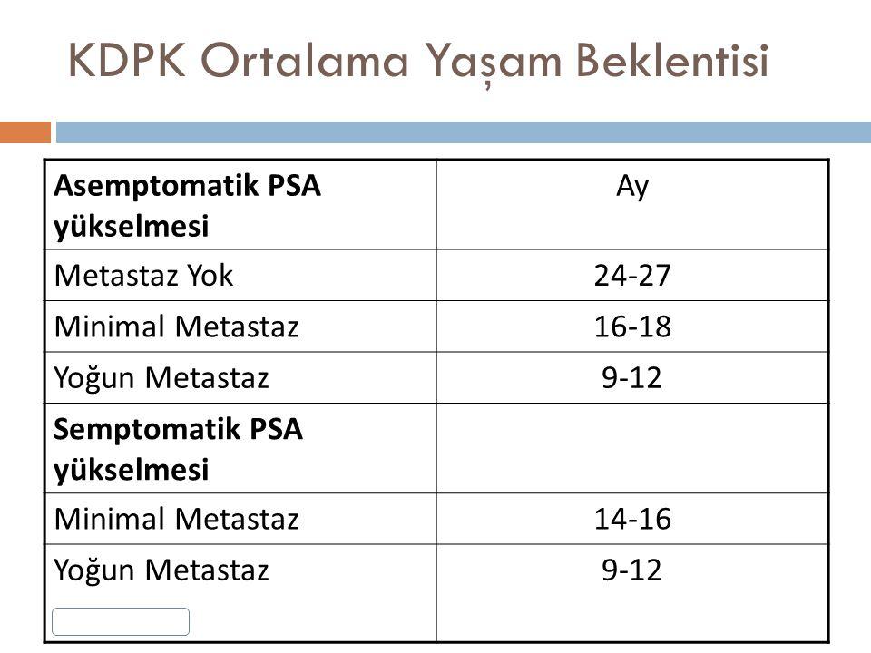 KDPCa  Androjen reseptör ba ğ ımsız yolak  Bcl-2  P53  Androjen reseptör ba ğ ımlı yolak  Tirozin kinaz ba ğ ımlı yolak [insulin-like growth faktör- 1, keratinosit growth faktör ve epidermal growth faktör (EGF)].