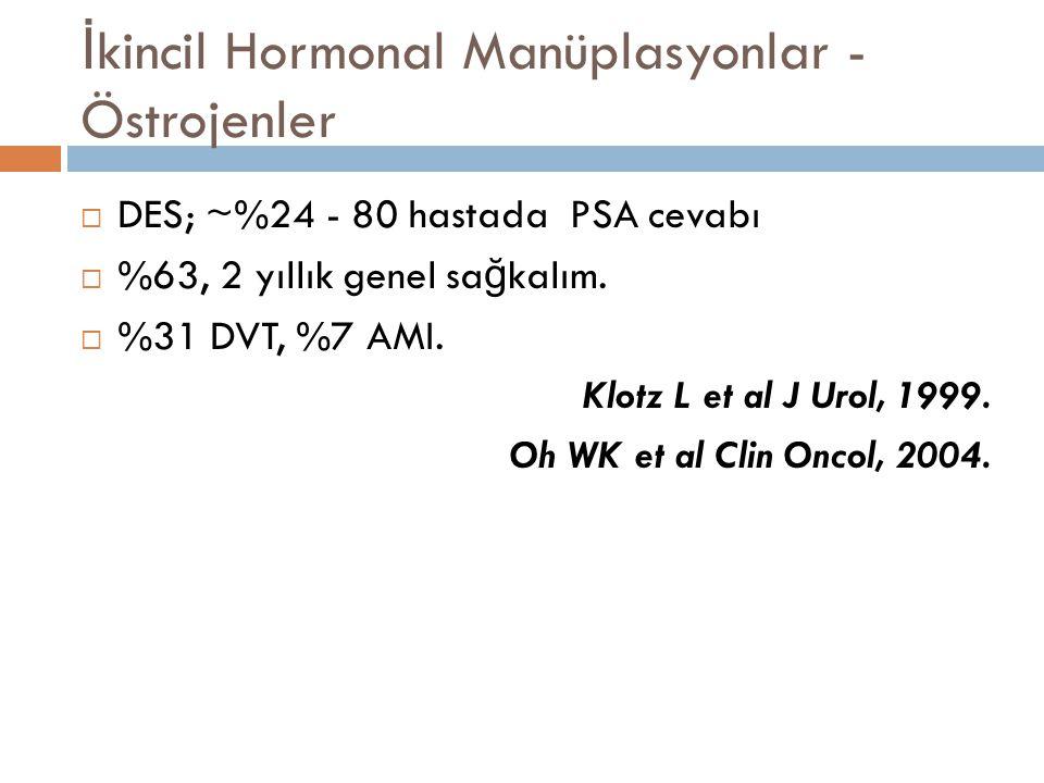 İ kincil Hormonal Manüplasyonlar – Yeni jenerasyon Hormonoterapi ajanları  Abirateron asetat  Ekstragonodal ve testiküler androjen biyosentezinde kritik bir role sahip olan Cyp-p 450 c17 enzimini inhibe etmektedir.