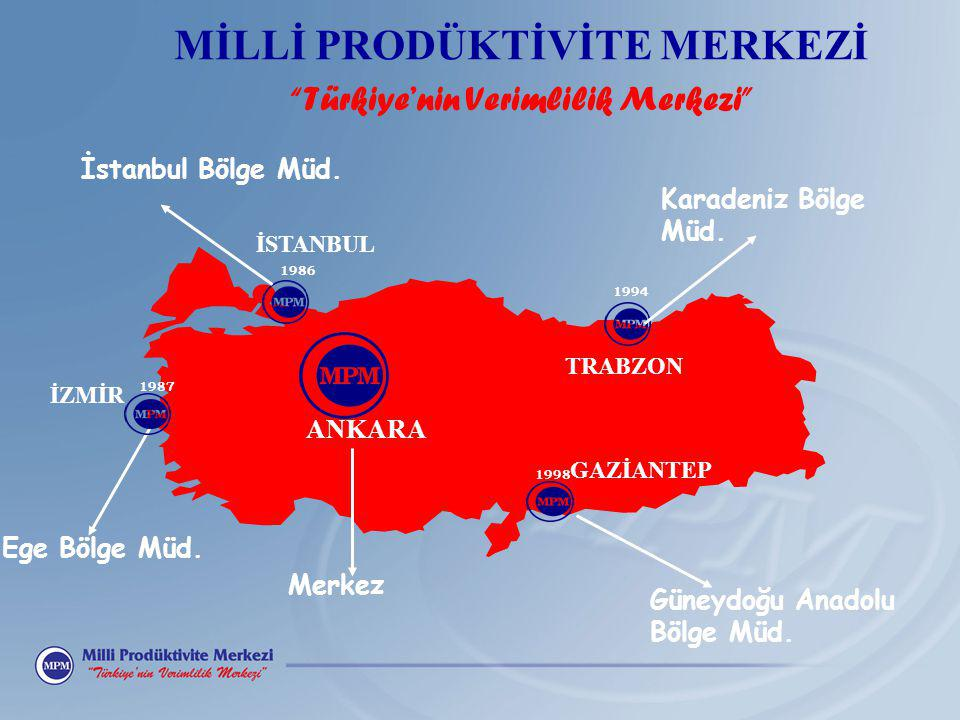 1998 GAZİANTEP Güneydoğu Anadolu Bölge Müd. 1987 İZMİR Ege Bölge Müd.