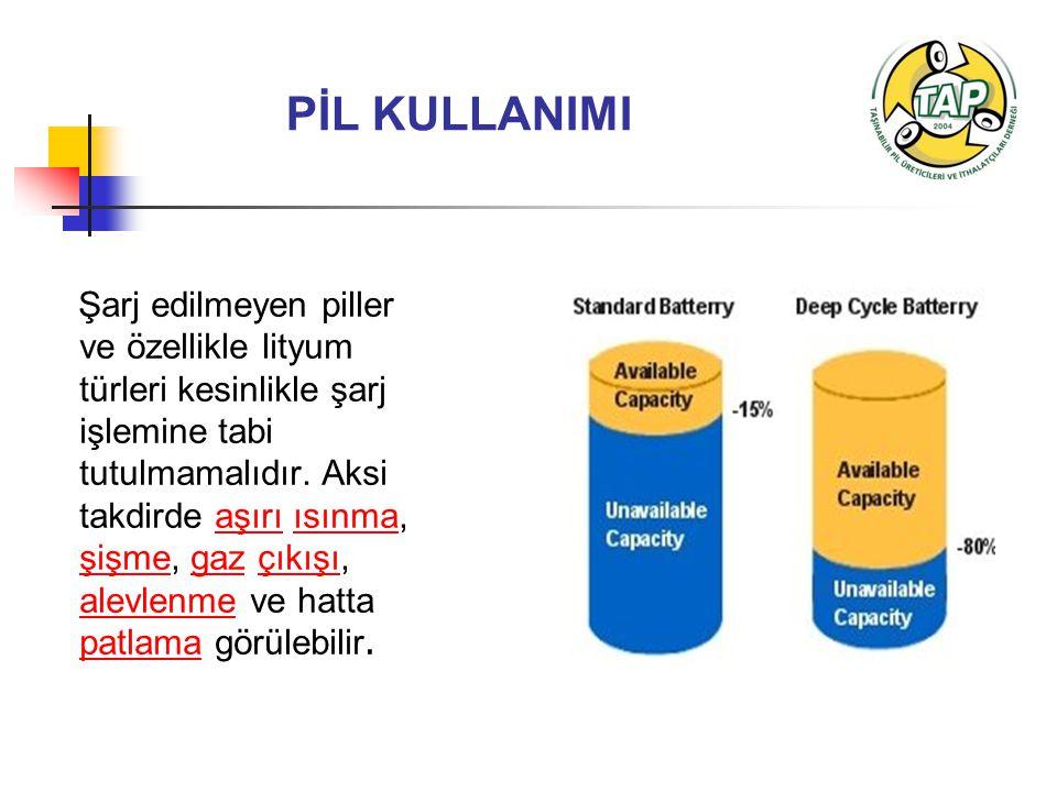 PİL KULLANIMI Şarj edilmeyen piller ve özellikle lityum türleri kesinlikle şarj işlemine tabi tutulmamalıdır.